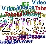2009_trends